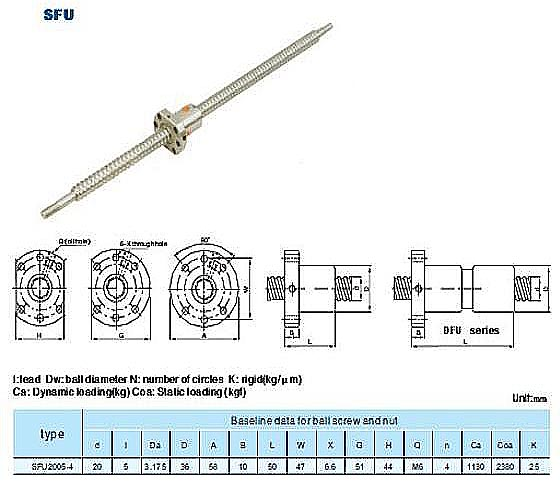 detailed specs for the SFU2005 ballscrew